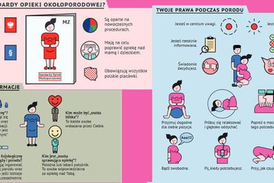 Standardy opieki okołoporodowej - co Ci się należy podczas porodu? SPRAWDŹ!